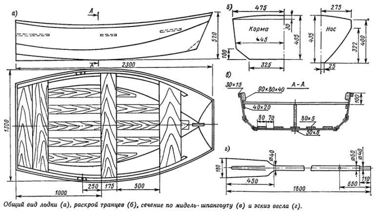 Построение лодок своими руками