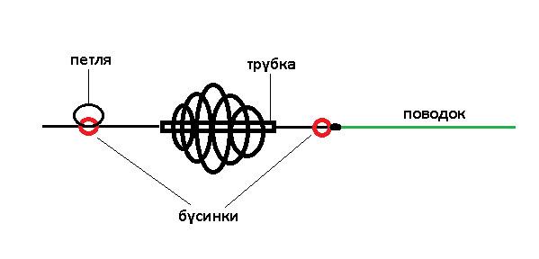 osnastka-na-karasya