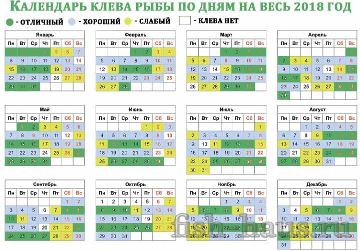 календарь рыболова алчевск