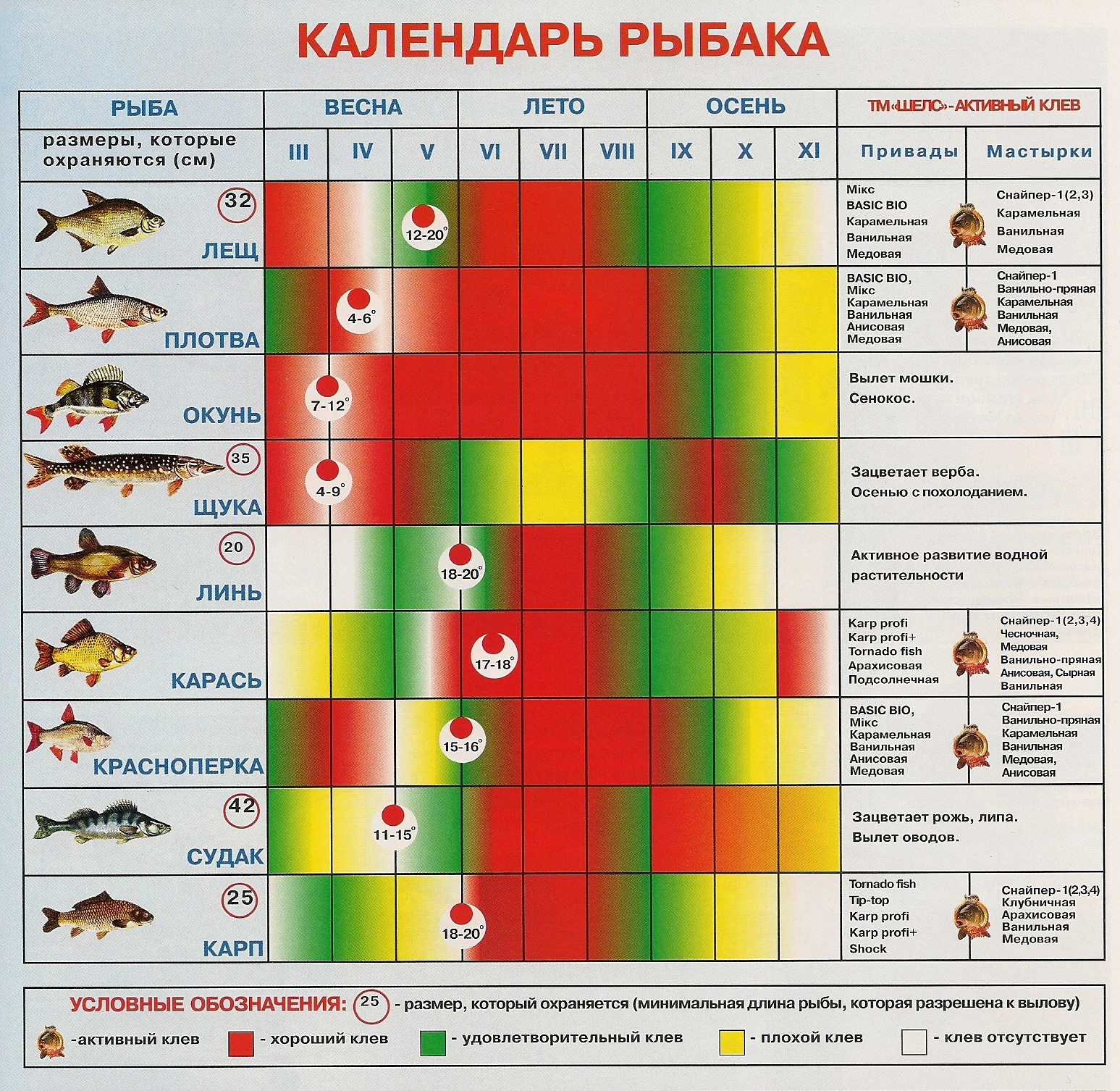 активатор клева fishhungry в челябинске