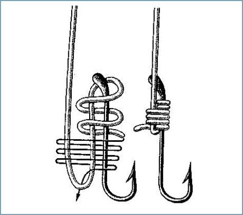 Рыболовные узлы для крючков. Их применение на рыбалке